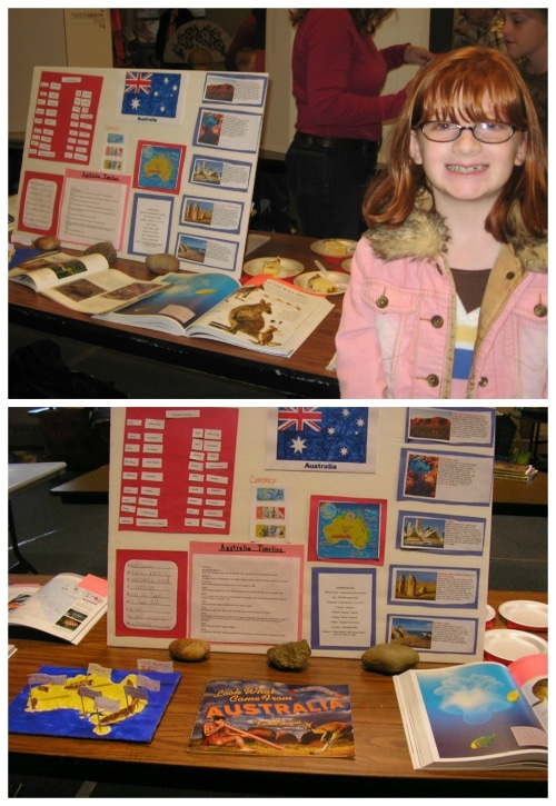 Australia Geography Fair Display