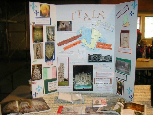 Italy Trifold Board Display for Geography Fair