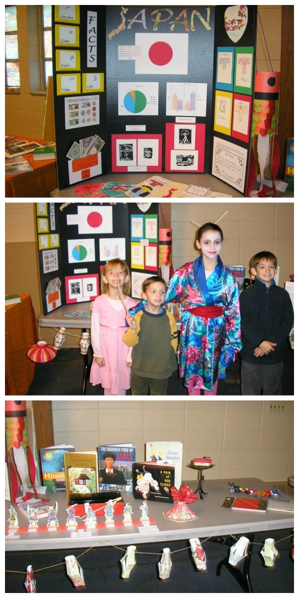 Japan Geography Fair Project