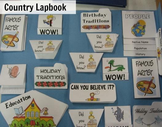Geography Fair Display Ideas
