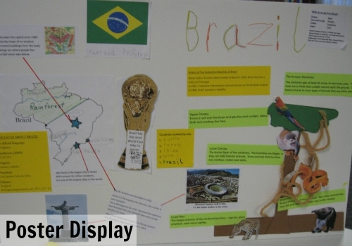 Poster Display for Geography Fair